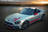 concept and review 2022 fiat spider