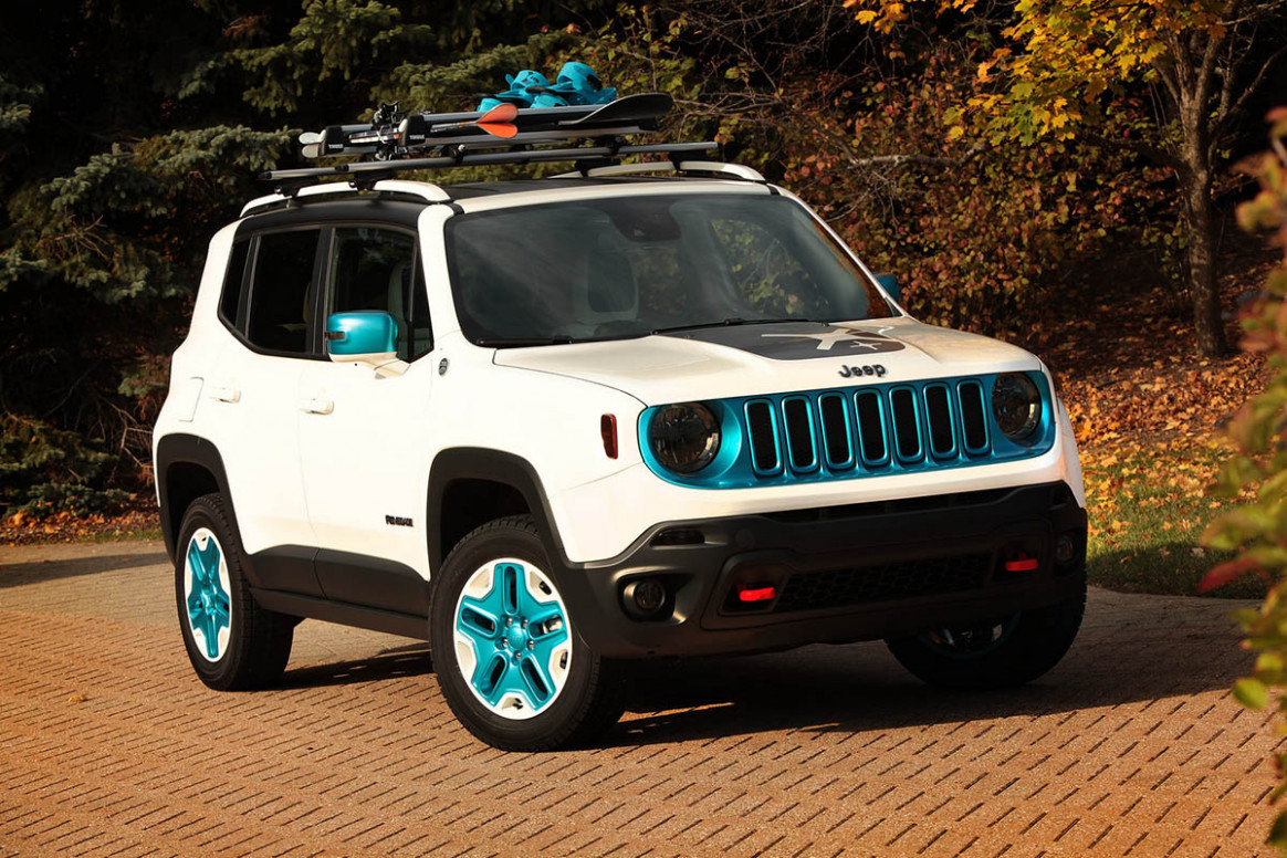 Price and Review 2022 Jeep Renegade