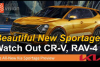 Pricing Kia Sportage 2022 Model