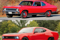 configurations 2022 chevy chevelle