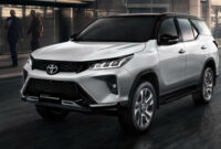 configurations toyota new fortuner 2022