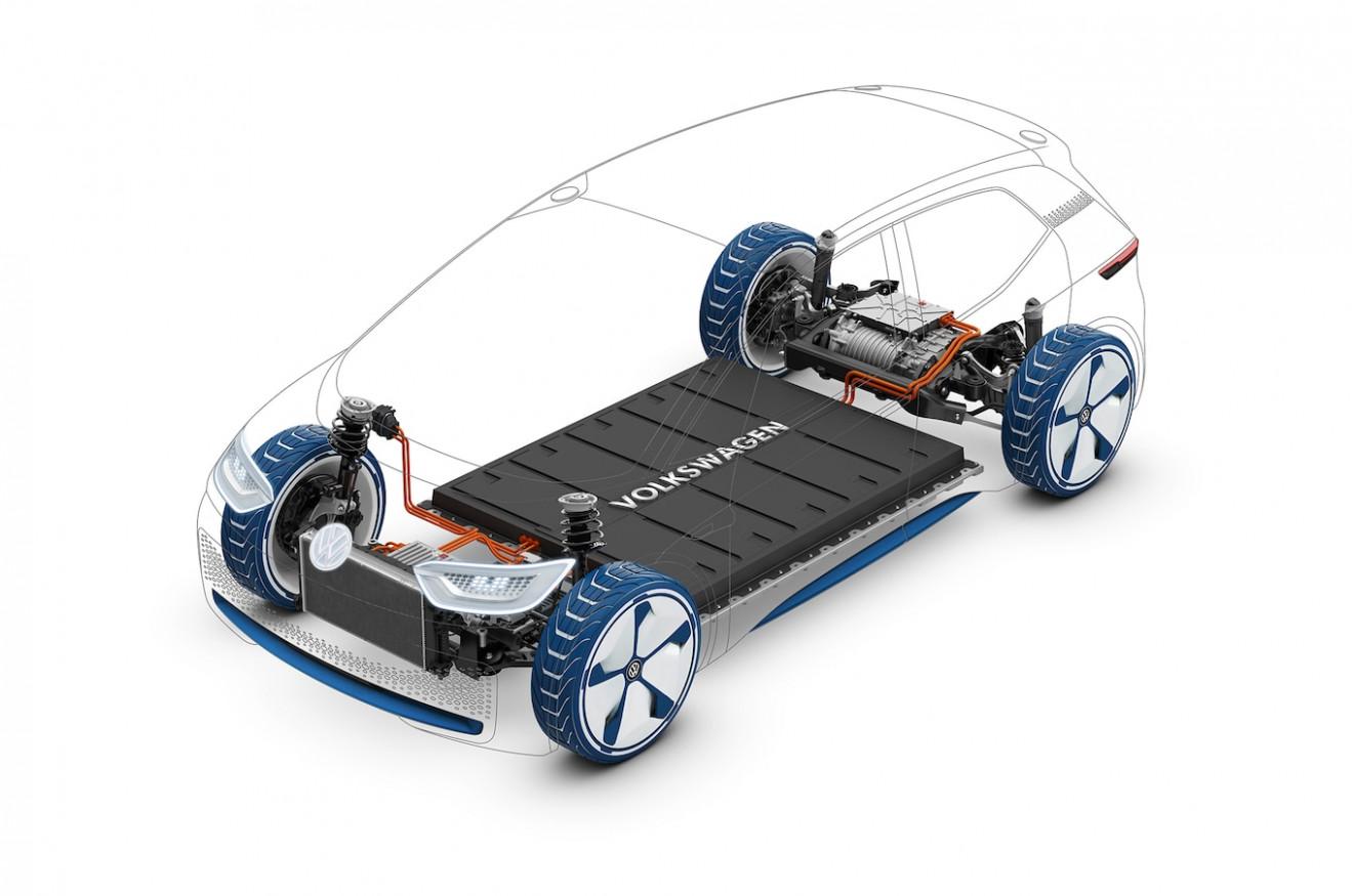 Performance Volvo Modellår 2022