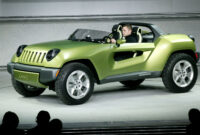 engine when will the 2022 jeep gladiator be available
