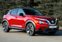 Exterior Nissan Juke 2022 Release Date
