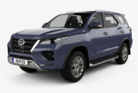 Research New Toyota Fortuner 2022 Model