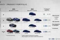 history 2022 maserati quattroportes