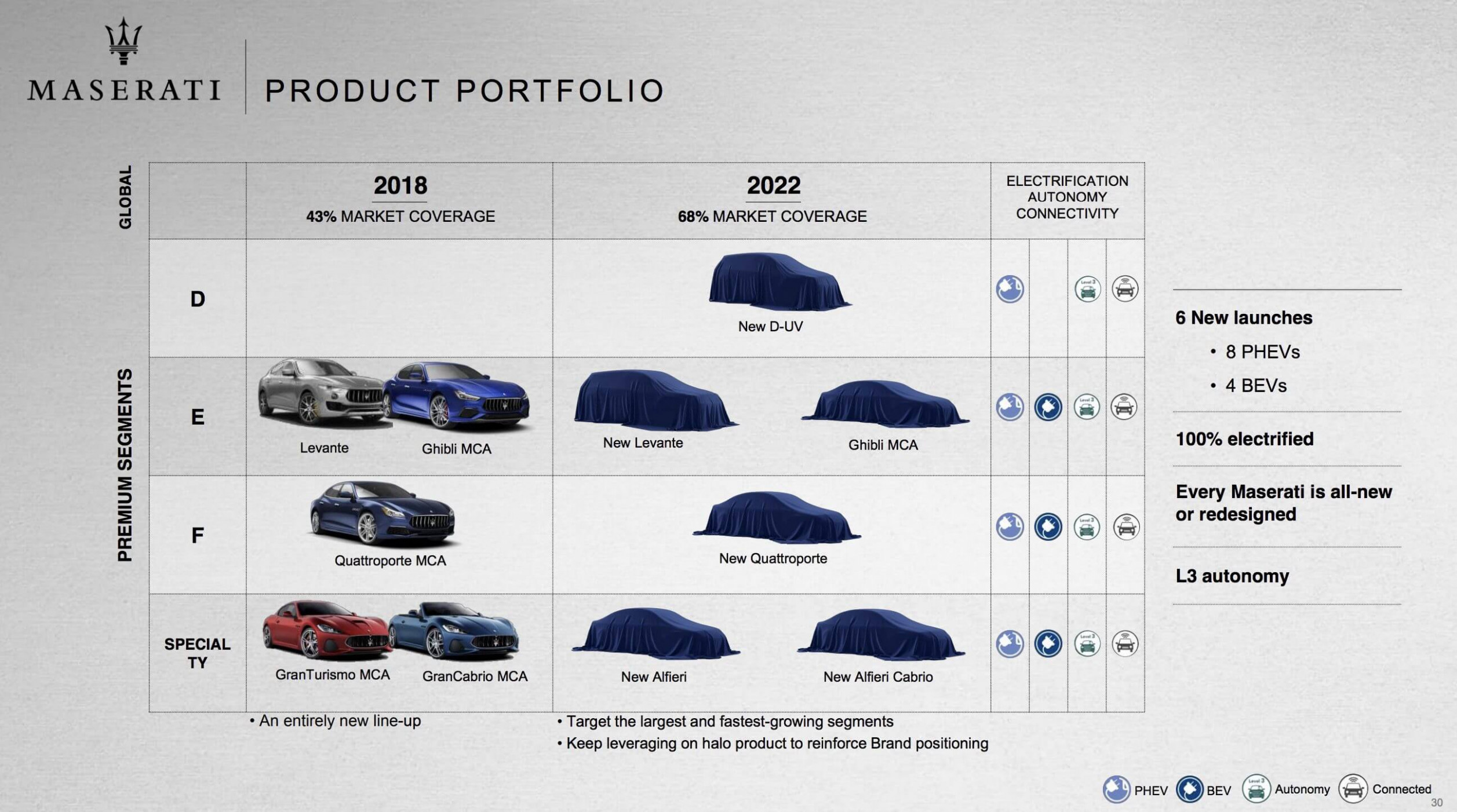 Performance and New Engine 2022 Maserati Quattroportes