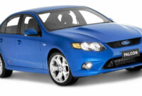 Model 2022 Ford Falcon Xr8 Gt