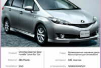 Redesign and Concept 2022 New Toyota Wish