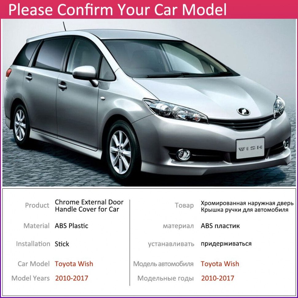 Ratings 2022 New Toyota Wish