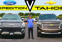 new model and performance 2022 ford expedition xlt
