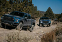 Performance 2022 Ford Raptor