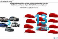 new review hyundai ioniq electric 2022 range