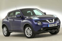 new review nissan juke 2022 release date