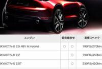 overview mazda cx 3 hybrid 2022
