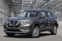 overview nissan rogue sport 2022 release date