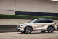 overview when does the 2022 infiniti qx60 come out
