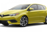 performance 2022 scion im