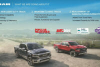 performance and new engine 2022 ram 3500