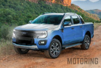 Pricing Ford Ranger 2022