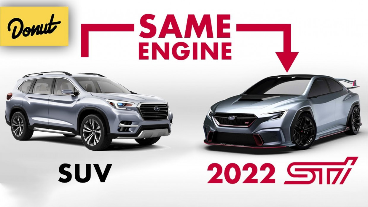 Price and Review Subaru Models 2022