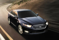 Pricing 2022 Ford Taurus Sho