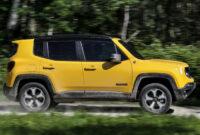 photos 2022 jeep renegade