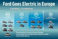 photos ford plug in hybrid 2022