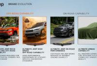 photos jeep 2022 lineup