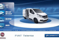 picture 2022 renault trafic
