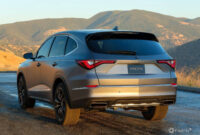 Research New 2022 Acura MDX