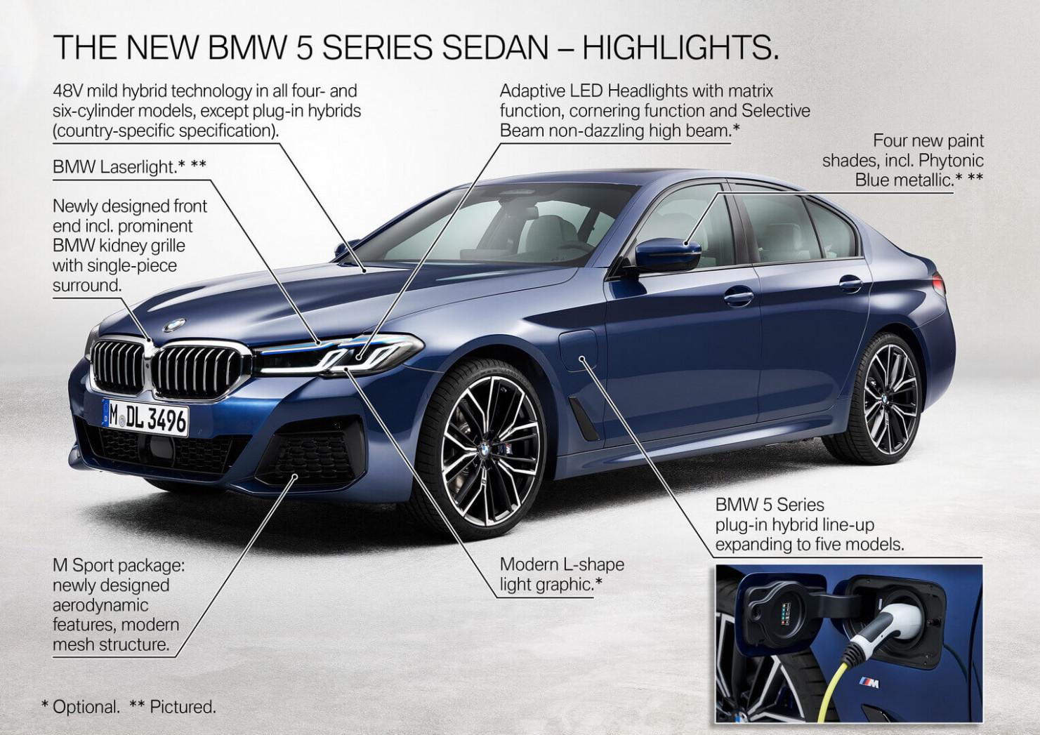 Picture 2022 BMW 750Li Xdrive