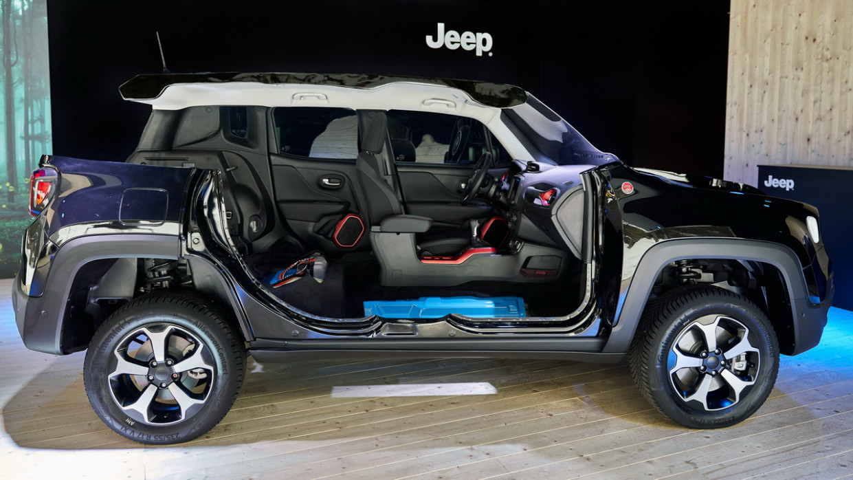 Release 2022 Jeep Renegade