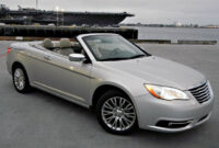 Exterior 2022 Chrysler 200 Convertible