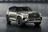price and release date 2022 infiniti q30