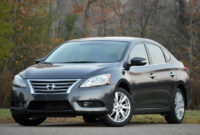 Prices 2022 Nissan Sentra