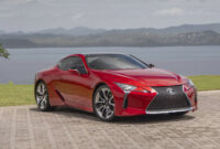 price and review lexus is update 2022