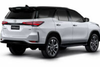 price and review toyota fortuner 2022 model