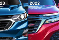 price, design and review 2022 chevrolet equinox