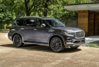price, design and review when does the 2022 infiniti qx80 come out