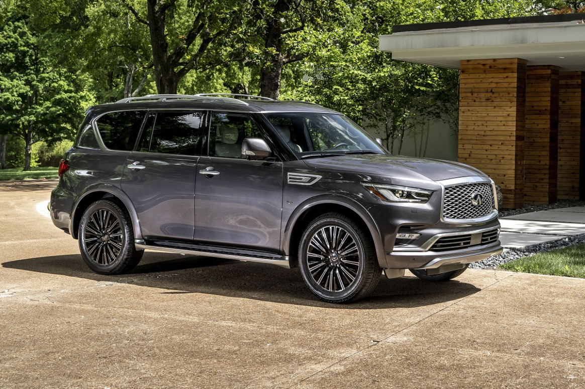 Performance When Does The 2022 Infiniti Qx80 Come Out