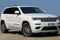 price jeep cherokee limited 2022