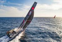 price volvo ocean race galway 2022