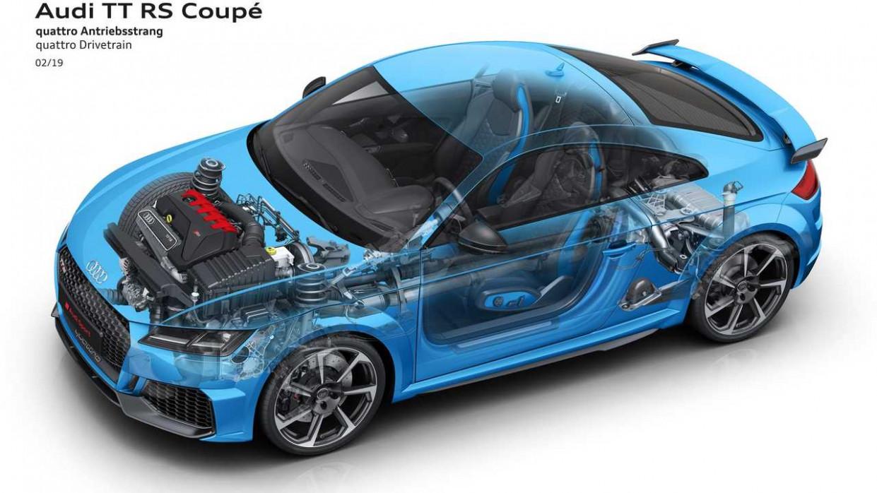 Configurations 2022 Audi TT