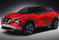 Pricing Nissan Juke 2022 Release Date