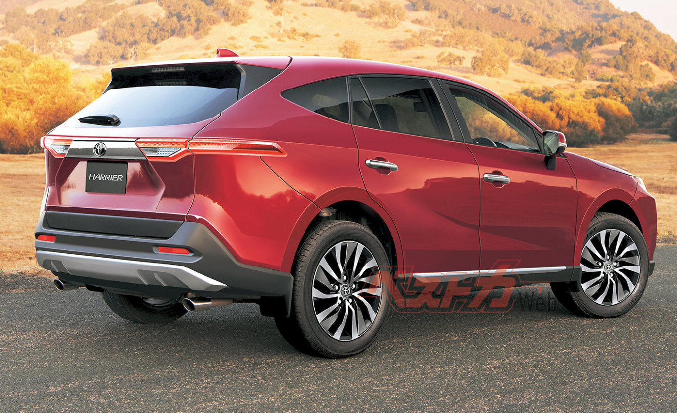 Review and Release date Toyota Harrier 2022