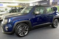 Ratings 2022 Jeep Renegade