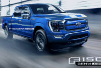 ratings ford production 2022