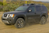 ratings nissan xterra 2022