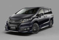 release date and concept 2022 honda odyssey